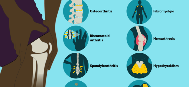 Causes of Joint Point